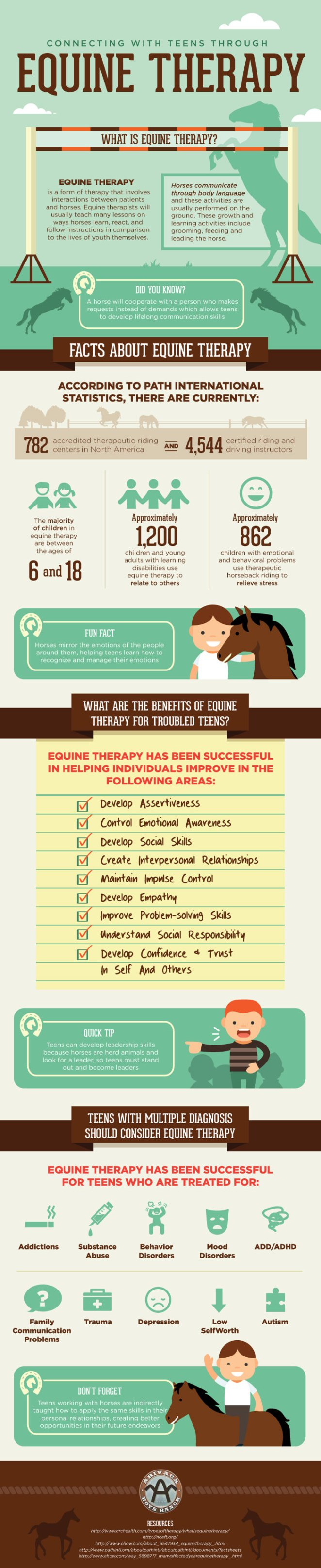 Connecting-With-Teens-Through-Equine-Therapy-Infographic